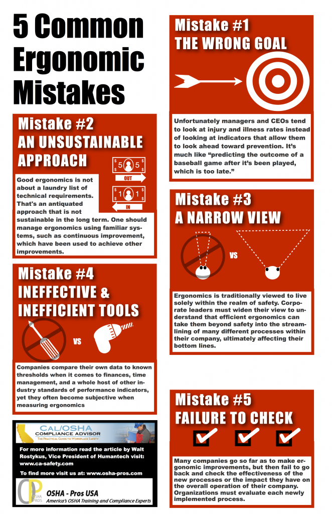 Five Common Ergonomics Mistakes Made in Safety Evauations