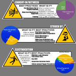 OSHA Focus Four Hazards Causes and Prevention Infographic